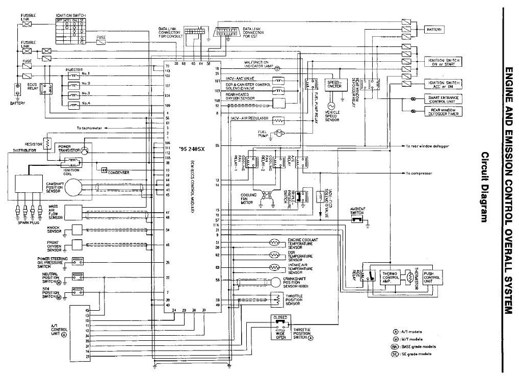 s14 sr20de wiring diagram z32 wiring diagram