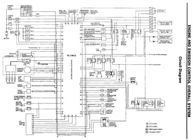 s14 wiring diagram wiring diagrams s14 ignition switch wiring diagram blue bird bus