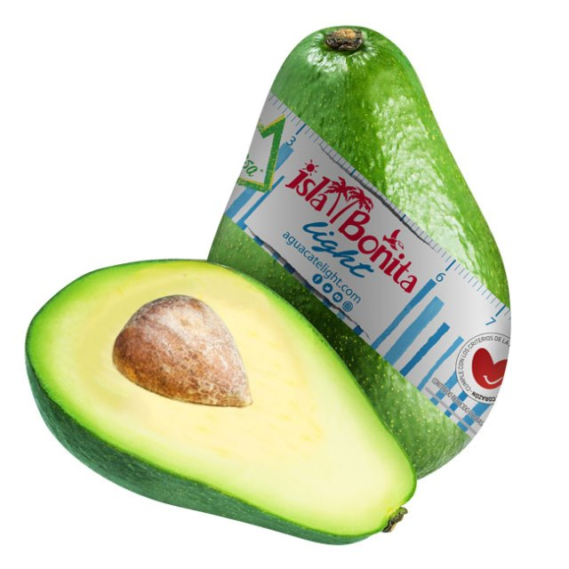Are Diet Avocados Better For You?