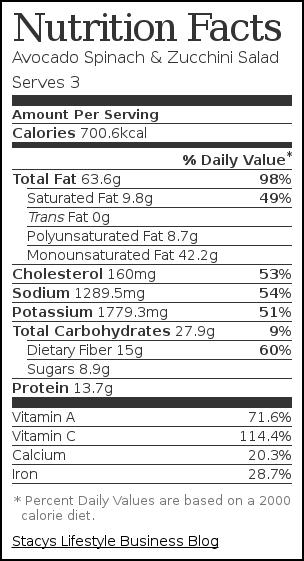 Nutrition label for Avocado Spinach & Zucchini Salad