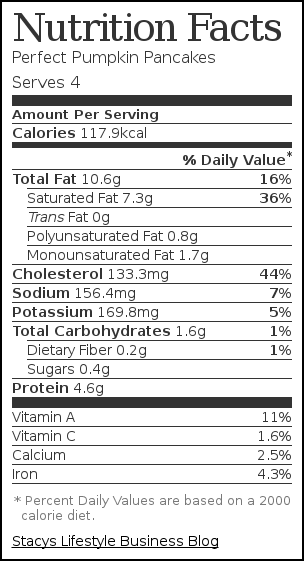 Nutrition label for Perfect Pumpkin Pancakes