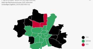 Kommunalwahlen München Führende Stimmanteile Wahl der Bezirksausschüsse München