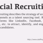 Learn How to Become a Great Social Recruiter