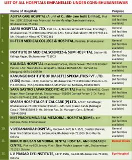 empanelled+hospitals+under+cghs+bhubaneswar