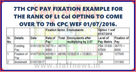 7th-cpc-pay-fixation-example-10