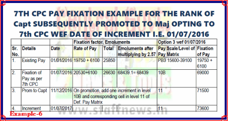 7th-cpc-pay-fixation-example-6