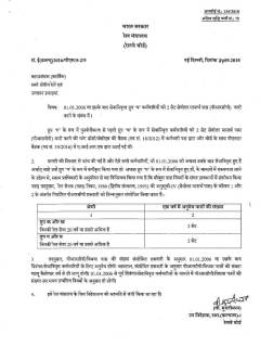 revised-rules-prcp-pass-group-d-rbe-135-hindi