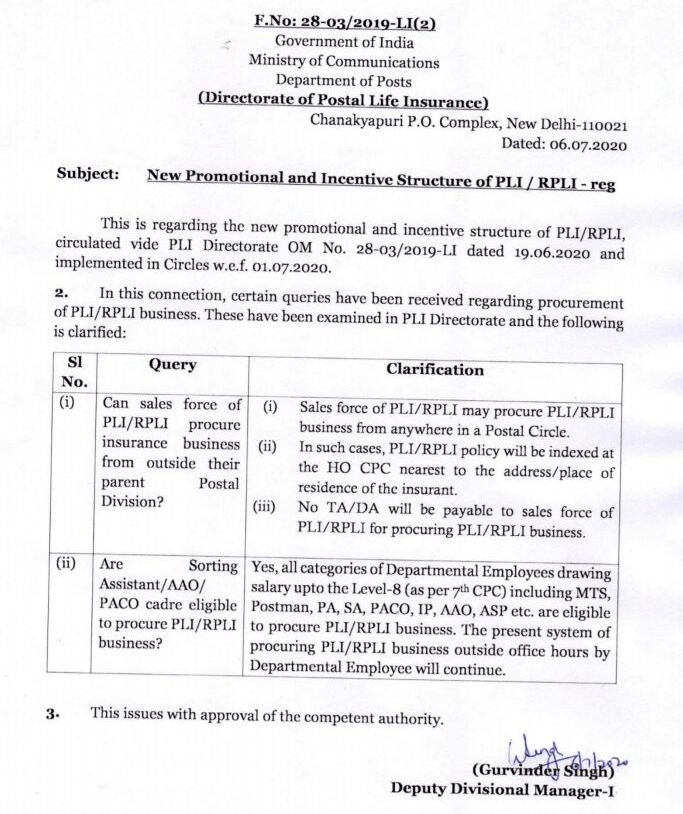 New Promotional and Incentive Structure of PLI / RPLI – Latest Clarification by Department of Posts