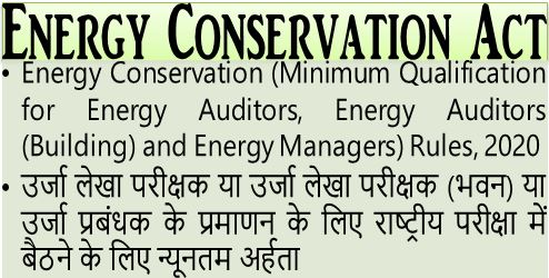 Minimum Qualification For Energy Auditors Energy Auditors Building And Energy Managers Energy Conservation Rules 2020 Central Govt Employees 7th Pay Commission Staff News