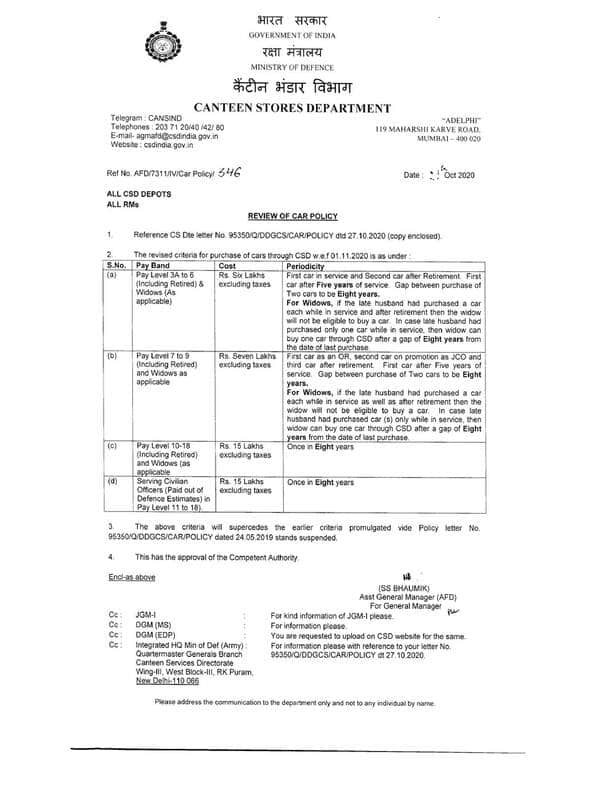 Canteen Stores Department (CSD) : Review of Car Policy – Order dated 29-10-2020