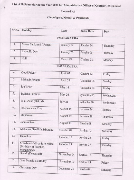 CGEWCC Chandigarh: List of Compulsory and Restricted Holidays 2021 for Chandigarh, Panchkula & Mohali
