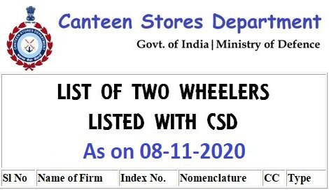 List of Two Wheelers – Bike, Scooter, Scooty & Moped listed in CSD as on 08.11.2020