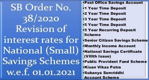 Revision of interest rates for National (Small) Savings Schemes w.e.f. 01.01.2021: SB Order No. 38/2020