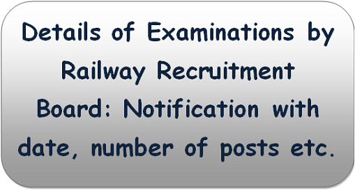 Details of Examinations by Railway Recruitment Board: Notification with date, number of posts etc.