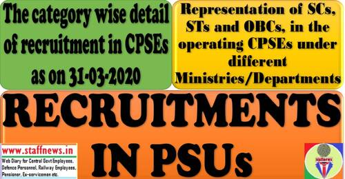 Recruitment in PSUs – Details, Reservation rules applicable and representation of SC, STs & OBCs in CPSEs
