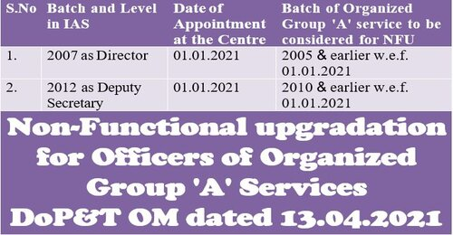 Non-Functional upgradation for Officers of Organized Group 'A' Services: DoP&T OM dated 13.04.2021