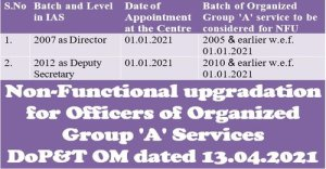 non-functional-upgradation-for-officers-of-organized-group-a-services