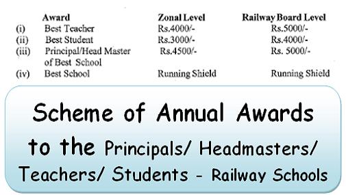 Scheme of Annual Awards to the Principals/ Headmasters/ Teachers/ Students – Railway Schools