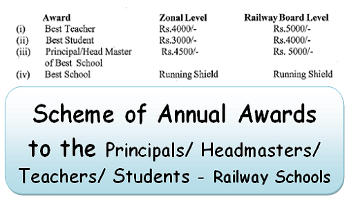 scheme-of-annual-awards-to-the-principals-headmasters-teachers-students-railway-schools