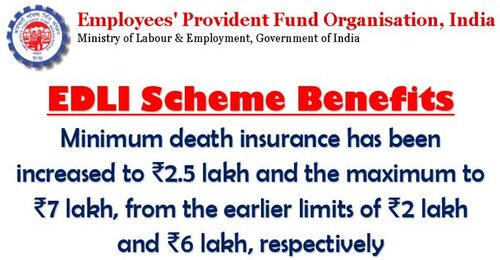 EPFO raised the death insurance benefits for subscribers of EDLI scheme – Minimum ₹2.5 lakh and the Maximum to ₹7 lakh