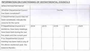 functioning-of-departmental-councils-dopt-om-june-2021
