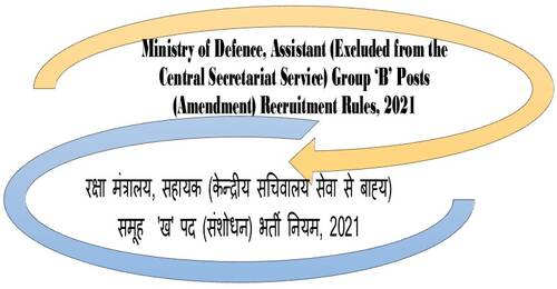 Ministry of Defence, Assistant (Excluded from the Central Secretariat Service) Group 'B' Posts (Amendment) Recruitment Rules, 2021
