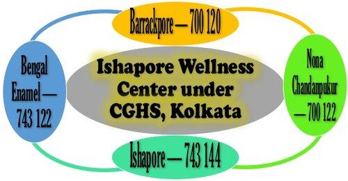 Jurisdiction of Ishapore Wellness Center under CGHS, Kolkata