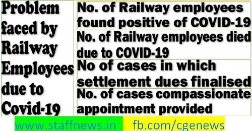 Railway Employees and Covid-19: Affected cases, loss of life, settlement of dues and compassionate appointment provided