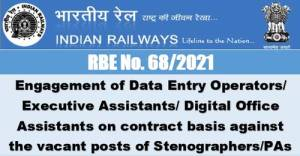 engagement-of-data-entry-operators-railway-board-order-rbe-no-68-2021