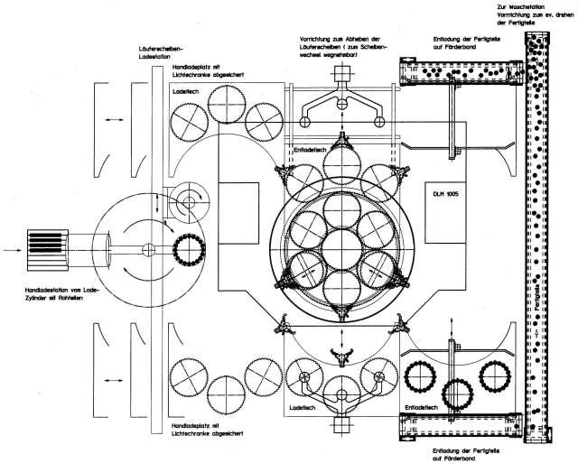 Automation of Flat honing fine grinding machine