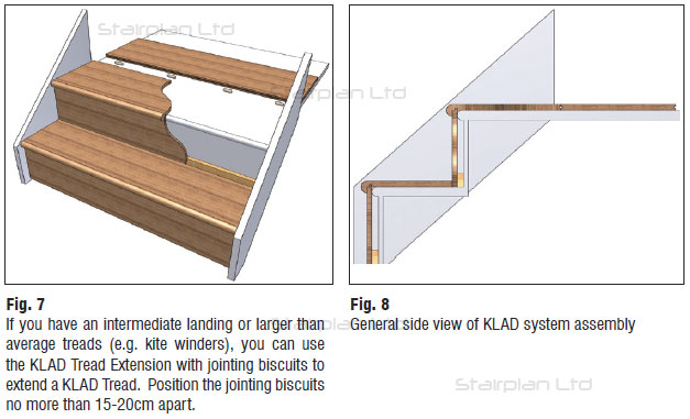 Image Result For Replacement Stair Treads Riser Covers