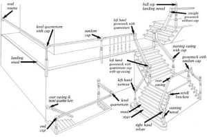 Guide To Foundation Design  Auto Electrical Wiring Diagram