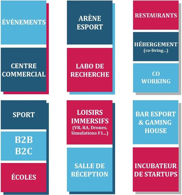 Agence de conception de lieux innovants