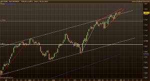S&P 500 2-12-13