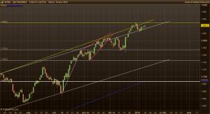 S&P 500 13-1-14