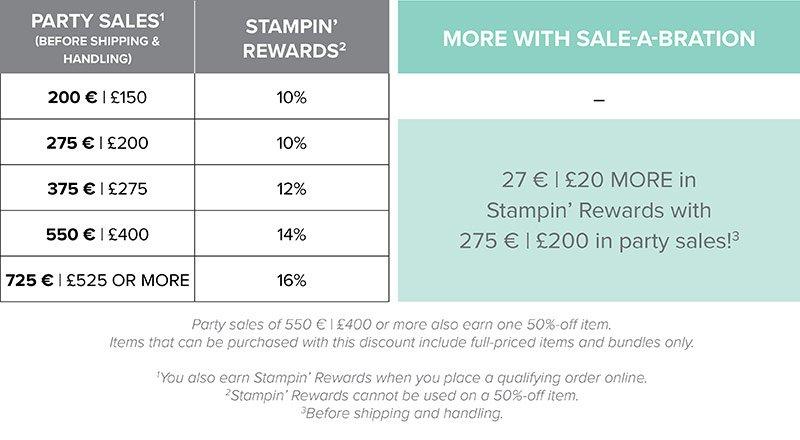 Sale-a-bration Stampin' Up! Stampin' Rewards