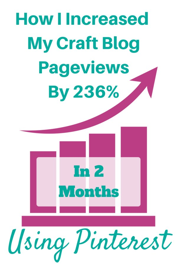 Case study of how I incrased my blog pagevies by 236% in 2 months using the Pinterest Launch Plan. Pinterest Marketing | Blogging Tips | How to increase pageviews | pinterest marketing strategies