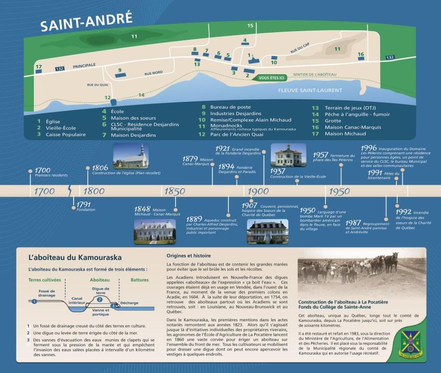 Saint-André au fil du temps