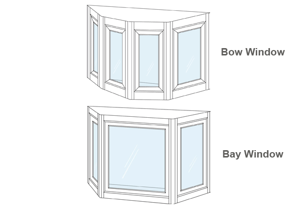 Vinyl Bow And Bay Window Sizes Amp Configurations Stanek