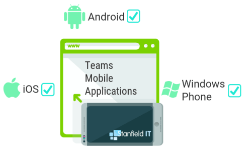 teams mobile applications
