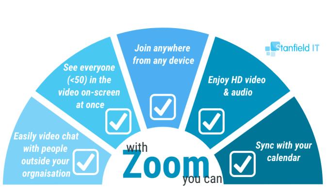 zoom benefits