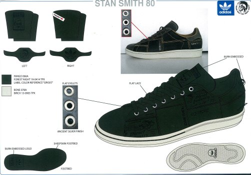 4d7d037f43 Adidas Diesel Shoes Stan Smith a Diesel dna