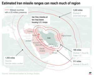 ASSOCIATED PRESS                                 Chart shows estimated missile ranges for Iranian weapons. Iran has launched a missile strike against two bases in Iraq housing U.S. troops.