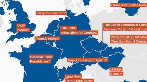 Reţeaua Putin. Partidele politice filoruse din Europa