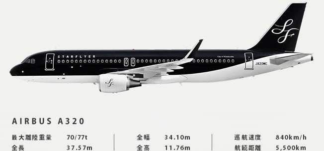 AIRBUS A320 최대 이륙 중량 : 70 / 77t, 길이 : 37.57m, 전폭 : 34.10m 전고 : 11.76m, 순항 속도 : 840km / h 항속 거리 : 5,500km