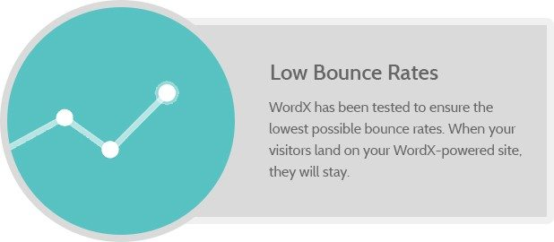 wordx low bounce rate