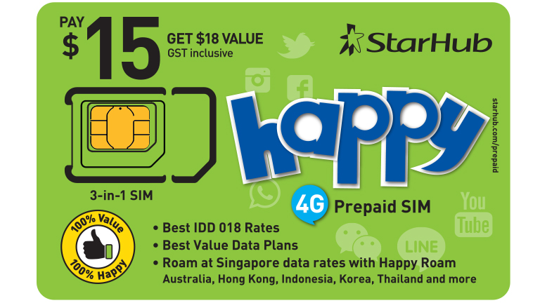 Image result for happy prepaid