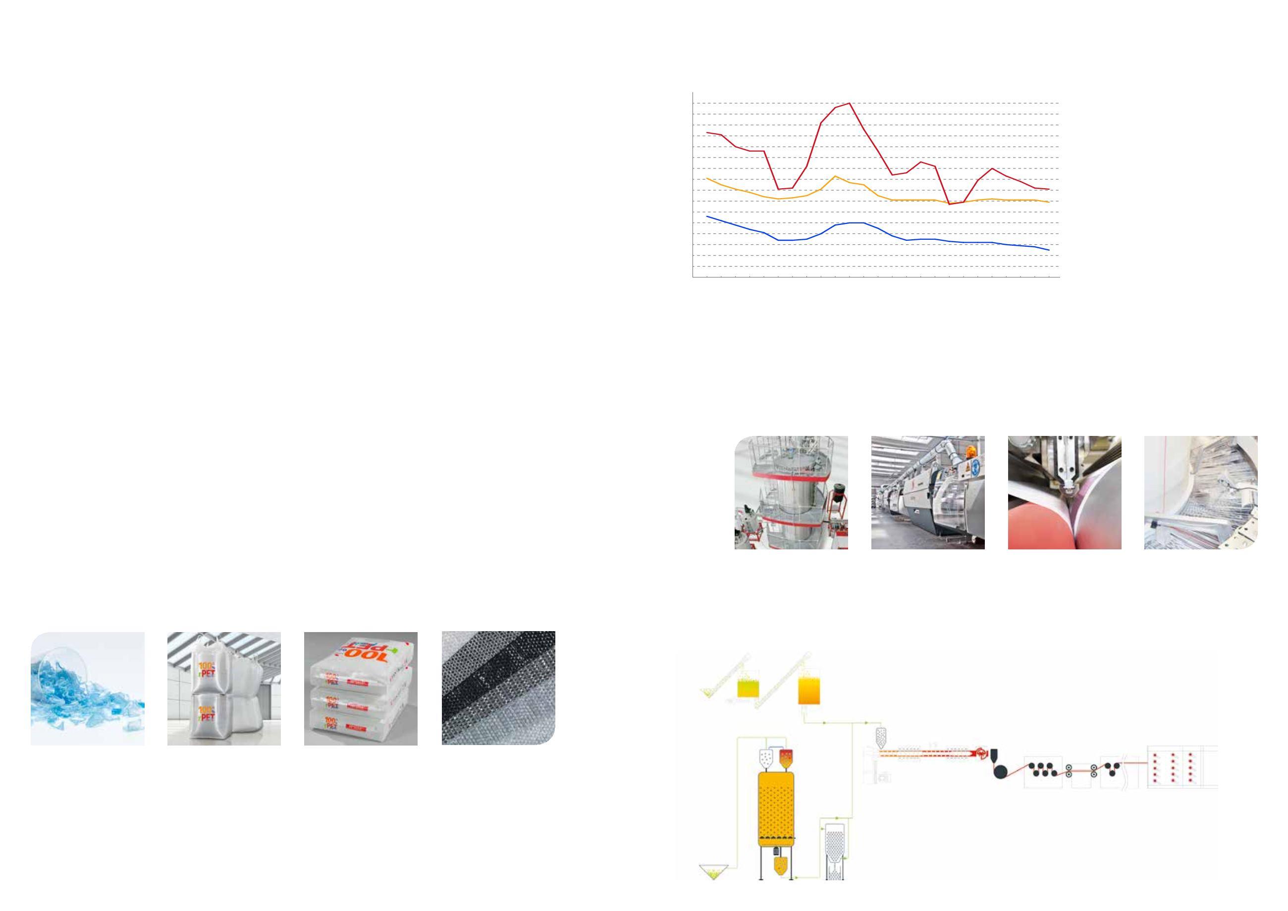 Extrusion Lamination Process | Wiring Diagram Database
