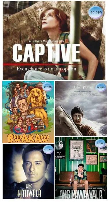 NCA-Indie-Films-Results