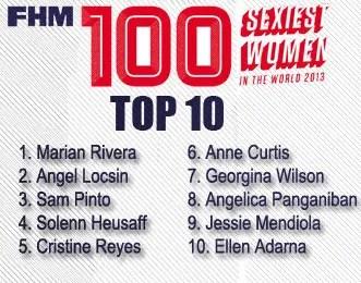 FHM Top 10